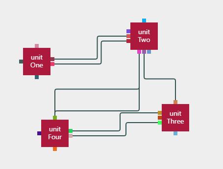 用GoJS实现图形化交互编程界面示例- 踏得网